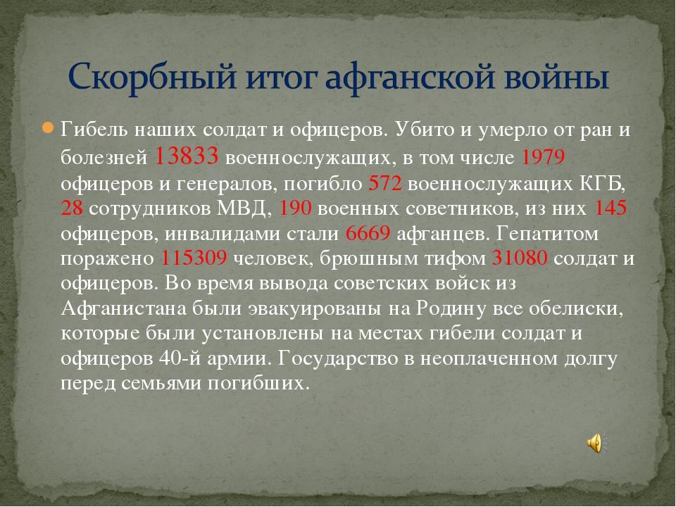 Гибель наших солдат и офицеров. Убито и умерло от ран и болезней 13833 военно...