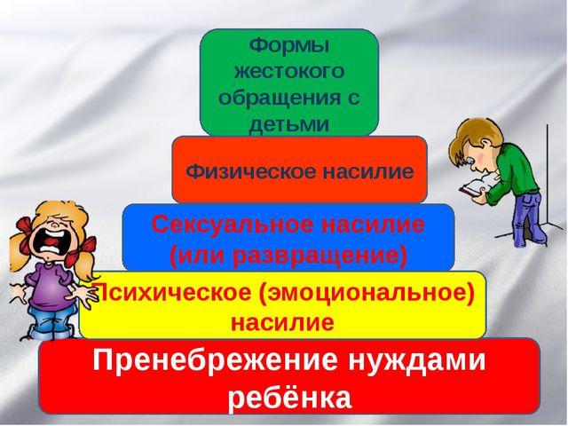 Пренебрежение нуждами ребёнка Психическое (эмоциональное) насилие Сексуальное...