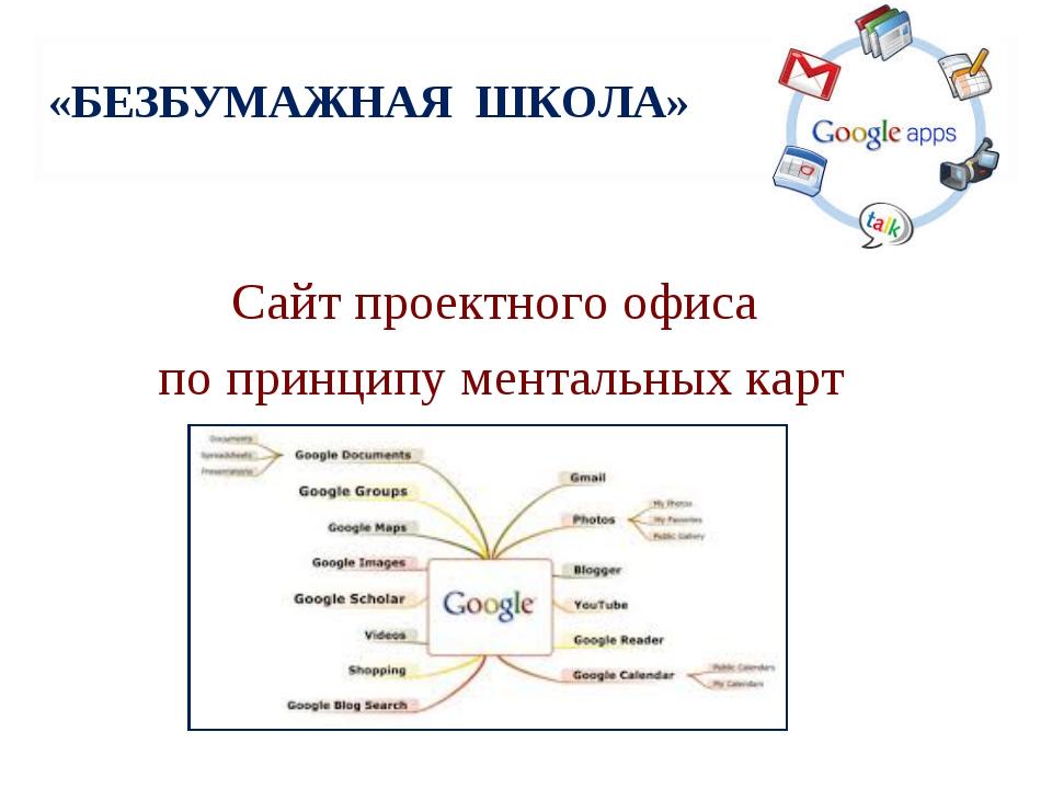 «БЕЗБУМАЖНАЯ ШКОЛА» Сайт проектного офиса по принципу ментальных карт