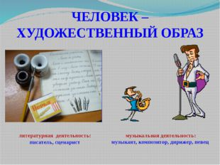 ЧЕЛОВЕК – ХУДОЖЕСТВЕННЫЙ ОБРАЗ литературная деятельность: писатель, сценарист