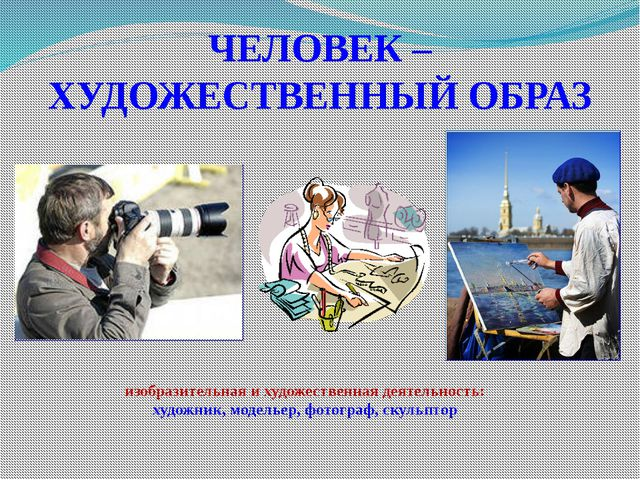 ЧЕЛОВЕК – ХУДОЖЕСТВЕННЫЙ ОБРАЗ изобразительная и художественная деятельность:...