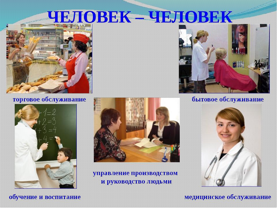 ЧЕЛОВЕК – ЧЕЛОВЕК управление производством и руководство людьми торговое обсл...