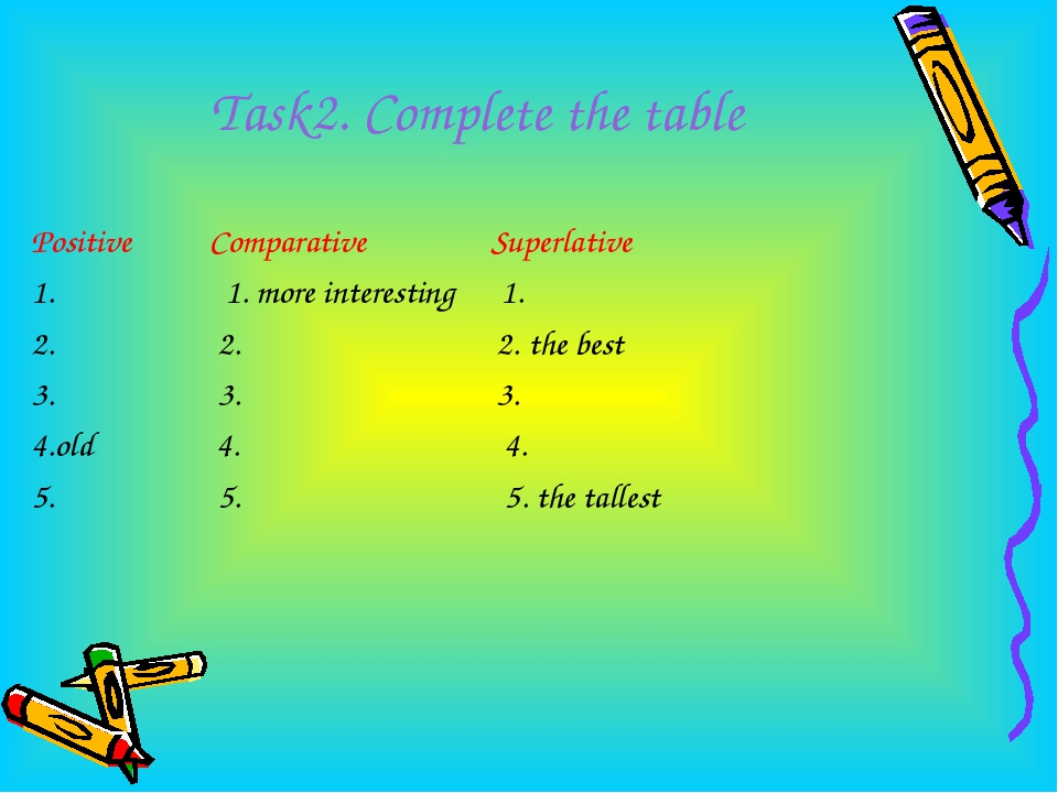 Task2. Complete the table Positive Comparative Superlative 1. 1. more interes...