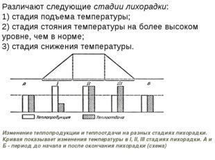 Различают следующие стадии лихорадки: 1) стадия подъема температуры; 2) стади