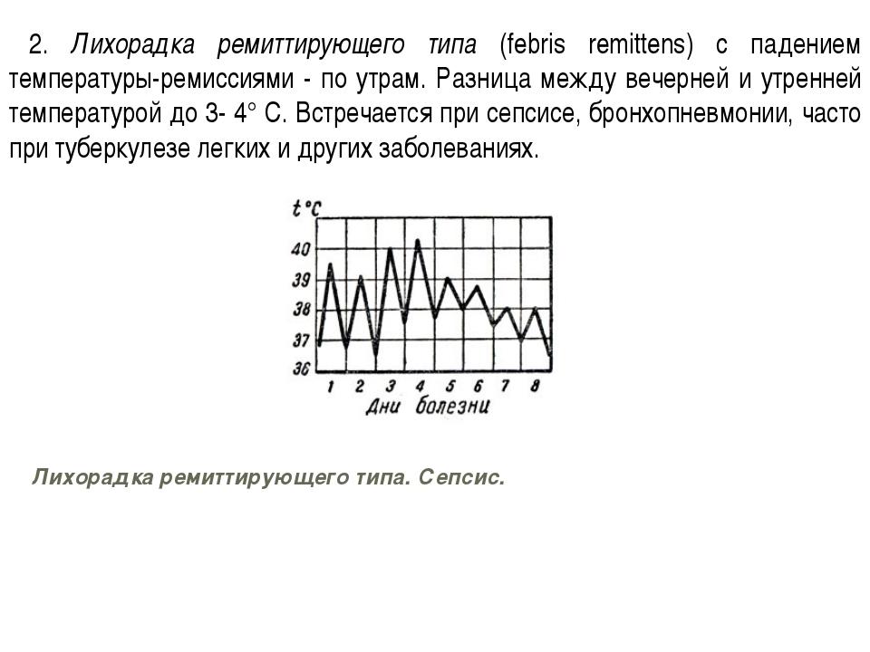 2. Лихорадка ремиттирующего типа (febris remittens) с падением температуры-ре...