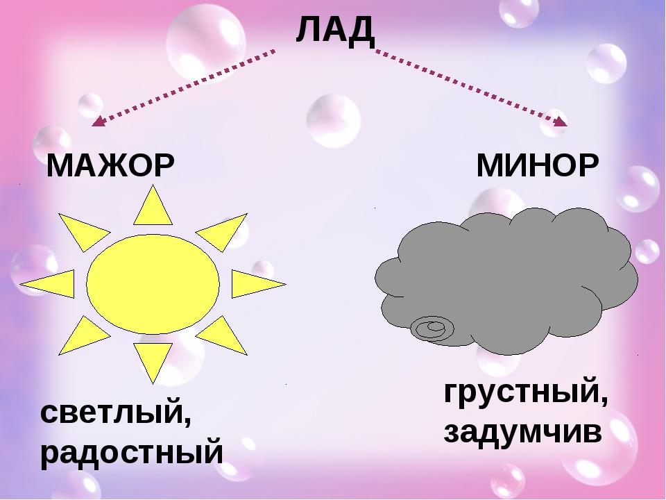 малые рисунки мажора и минора фото отличие русского языка