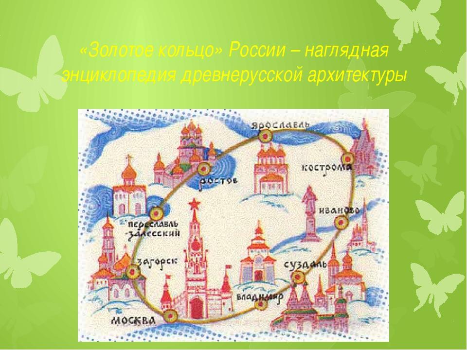 «Золотое кольцо» России – наглядная энциклопедия древнерусской архитектуры