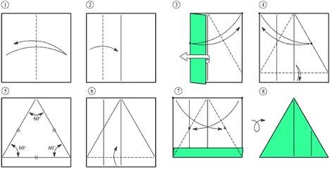 Сложить доллар в треугольник схема