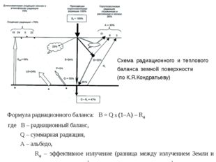 Формула радиационного баланса: B = Q х (1–A) – Rэф где В – радиационный бала