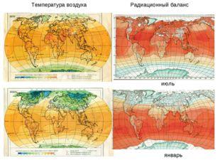 Температура воздуха Радиационный баланс июль январь
