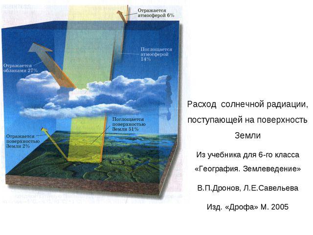 Расход солнечной радиации, поступающей на поверхность Земли Из учебника для 6...