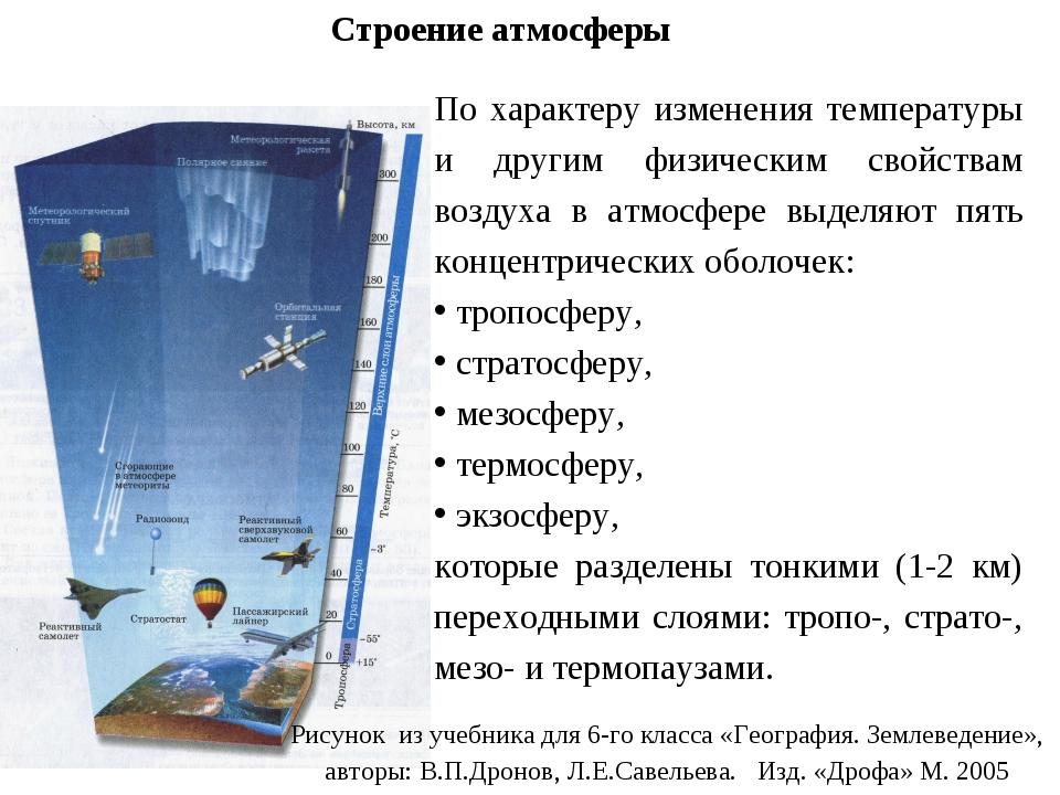 Рисунок из учебника для 6-го класса «География. Землеведение», авторы: В.П.Др...