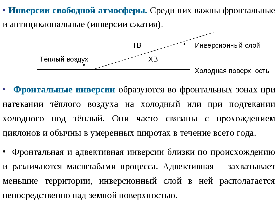ХВ ТВ Инверсионный слой Холодная поверхность Тёплый воздух Фронтальная и адве...