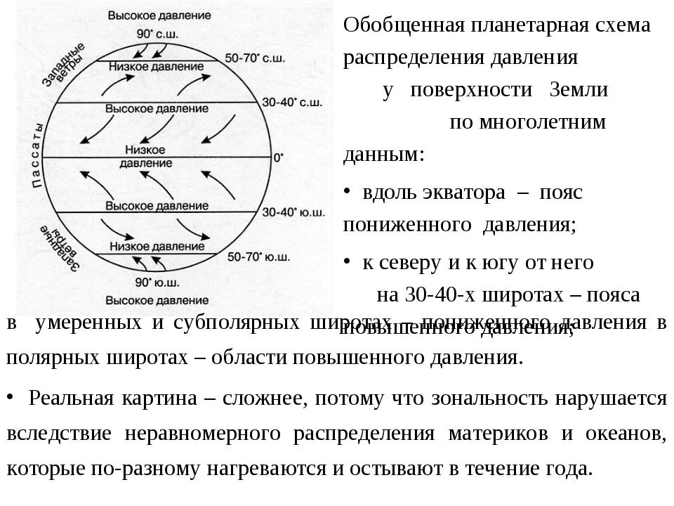 Обобщенная планетарная схема распределения давления у поверхности Земли по мн...