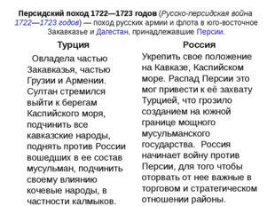 Персидский поход 1722—1723 годов(Русско-персидская война 1722—1723годов)—