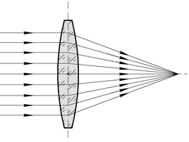 http://fizmat.by/pic/PHYS/page454/im21.png