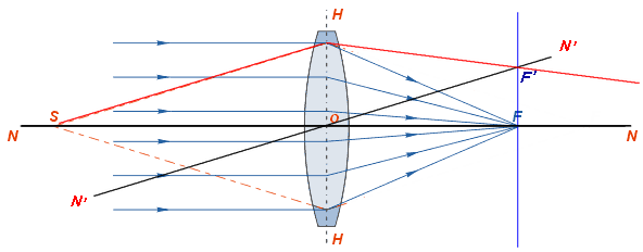 http://fizmat.by/pic/PHYS/page454/im25.png
