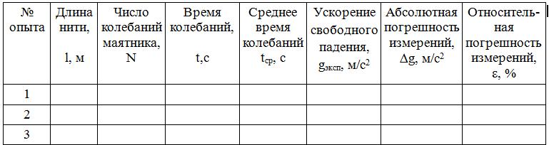 http://fizikakkep.ru/wp-content/uploads/2013/09/376.png