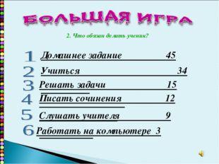 Домашнее задание 45 Учиться 34 Решать задачи 15 Писать сочинения 12 Слушать у