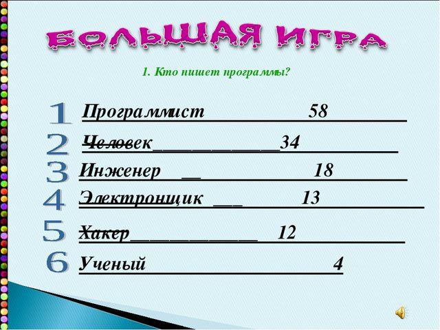 Программист 58 Человек_____________34 Инженер __ 18 Электронщик ___ 13 Хакер_...