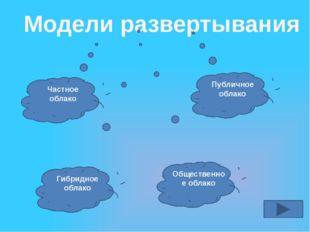 Модели развертывания Частное облако Публичное облако Гибридное облако Общест