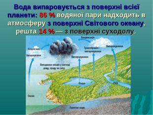 Вода випаровується з поверхні всієї планети: 86% водяної пари надходить в ат