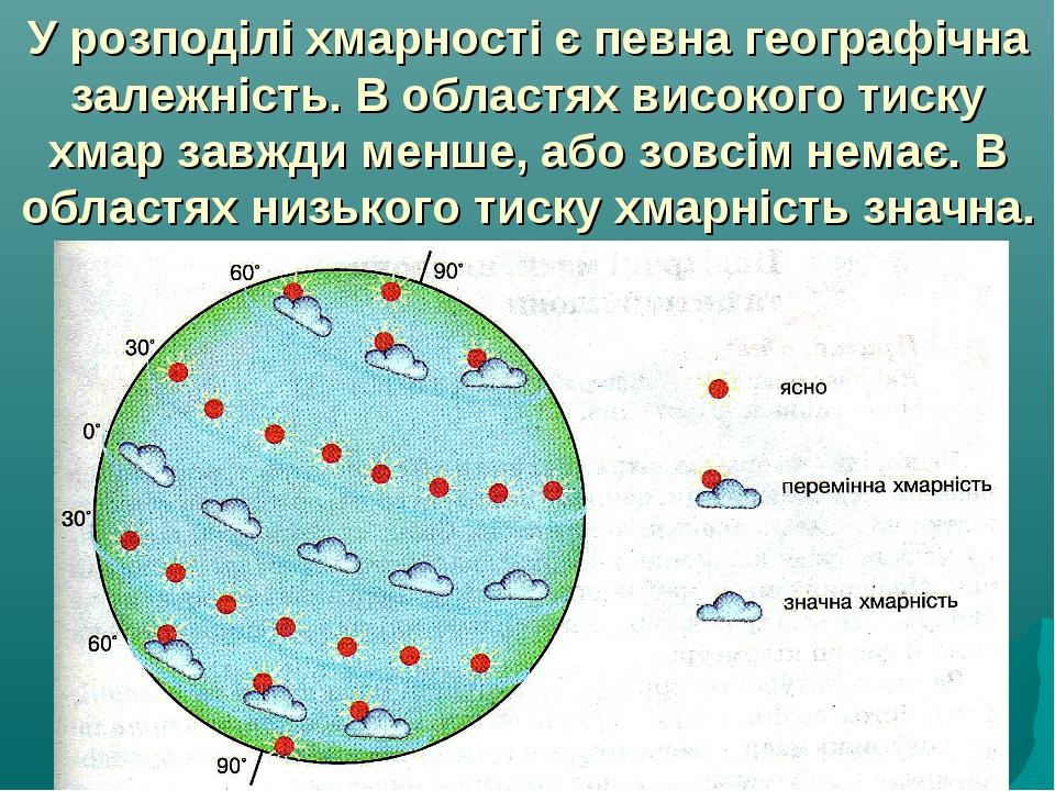У розподілі хмарності є певна географічна залежність. В областях високого тис...