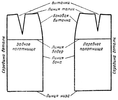 http://pedagogic.ru/books/item/f00/s00/z0000053/pic/000068.jpg