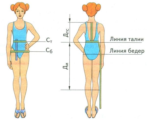 Снять мерки для прямой юбки