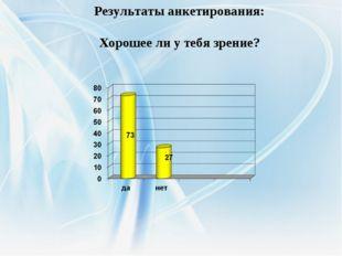 Результаты анкетирования: Хорошее ли у тебя зрение?