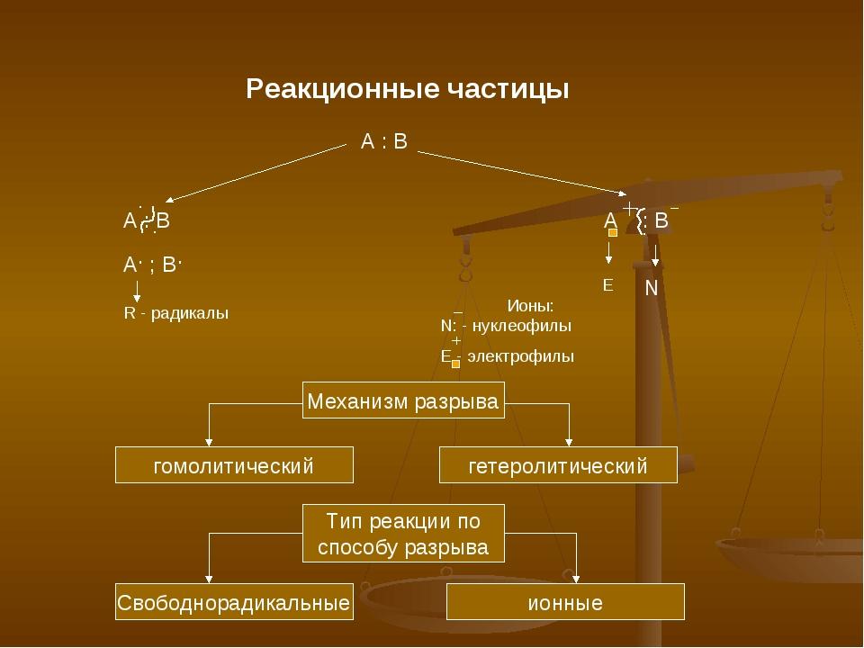 Реакционные частицы A : B A : B A : B R - радикалы Ионы: N: - нуклеофилы E -...