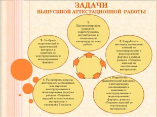ЗАДАЧИ ВЫПУСКНОЙ АТТЕСТАЦИОННОЙ РАБОТЫ 5. Рассмотреть вопросы материалов нео