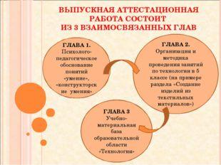 ВЫПУСКНАЯ АТТЕСТАЦИОННАЯ РАБОТА СОСТОИТ ИЗ 3 ВЗАИМОСВЯЗАННЫХ ГЛАВ ГЛАВА 1. Пс