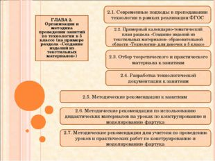 ГЛАВА 2. Организация и методика проведения занятий по технологии в 5 классе (