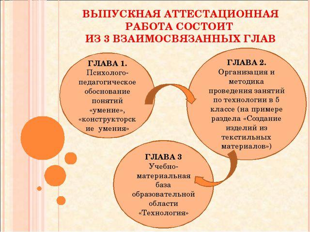 ВЫПУСКНАЯ АТТЕСТАЦИОННАЯ РАБОТА СОСТОИТ ИЗ 3 ВЗАИМОСВЯЗАННЫХ ГЛАВ ГЛАВА 1. Пс...
