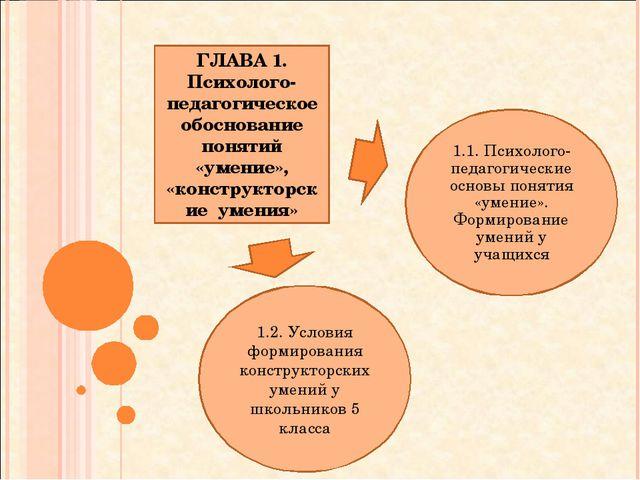 ГЛАВА 1. Психолого-педагогическое обоснование понятий «умение», «конструкторс...