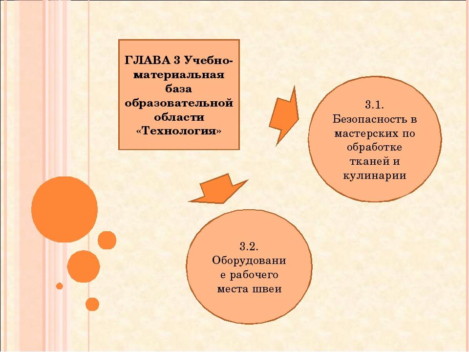 ГЛАВА 3 Учебно-материальная база образовательной области «Технология» 3.1. Бе...