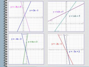 у = 2х - 1 у = - 3х + 5 у = - 4х - 2 у = 6х + 3 у = 0,5х +7 у = 1,4х + 5 Пров