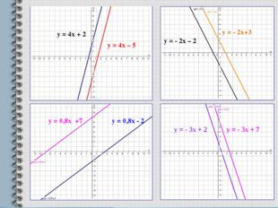 у = 4х + 2 у = 4х – 5 у = - 2х – 2 у = - 2х+3 у = 0,8х +7 у = 0,8х - 2 Провер