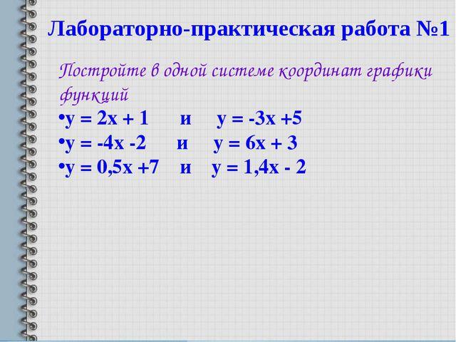 Лабораторно-практическая работа №1 Постройте в одной системе координат график...
