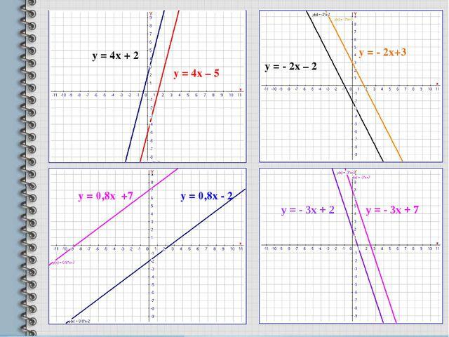 у = 4х + 2 у = 4х – 5 у = - 2х – 2 у = - 2х+3 у = 0,8х +7 у = 0,8х - 2 Провер...