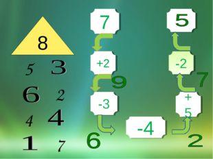 8 7 +2 +5 -2 -4 -3 5 2 4 7