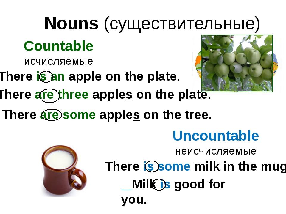 Nouns (существительные) Countable исчисляемые Uncountable неисчисляемые There...
