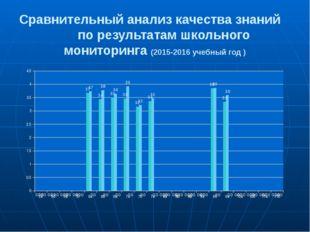Сравнительный анализ качества знаний по результатам школьного мониторинга (20