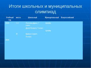 Итоги школьных и муниципальных олимпиад Учебный год место Школьный Муниципаль