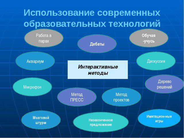 Использование современных образовательных технологий Интерактивные методы Раб...