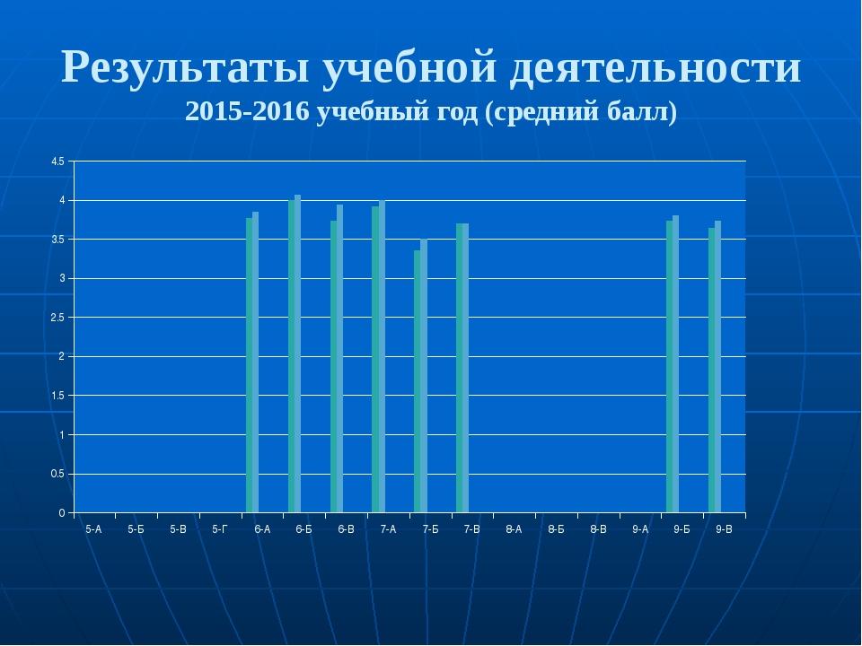 Результаты учебной деятельности 2015-2016 учебный год (средний балл)