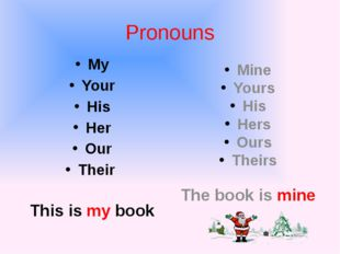 Pronouns My Your His Her Our Their This is my book Mine Yours His Hers Ours T