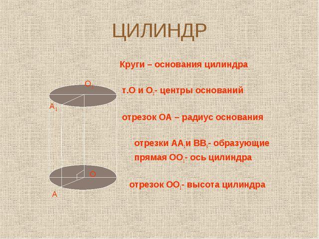 ЦИЛИНДР Круги – основания цилиндра т.О и О1- центры оснований отрезок ОА – ра...