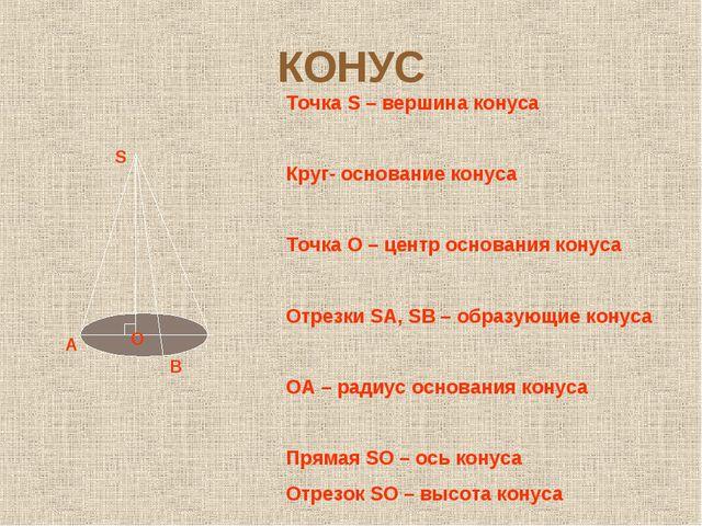 КОНУС S О В А Точка S – вершина конуса Круг- основание конуса Точка О – центр...